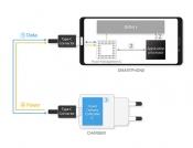 Samsung Galaxy Note 10 imaće super brzo punjenje